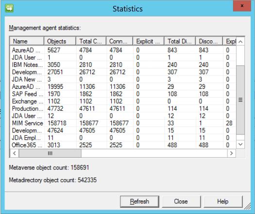 MIM Sync Statistics - MIM / FIM Synchronization Server Management Agent & Metaverse Statistics