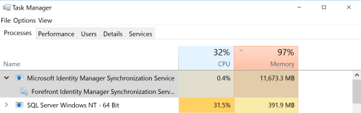 MIM Sync Service Memory Usage.PNG