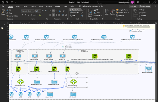 Generate Azure Resource Diagrams using PowerShell and editing with Visio