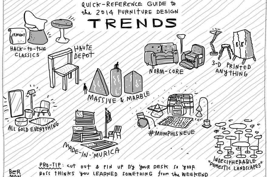 The Quick Reference Guide to Furniture Design Trends in 2014