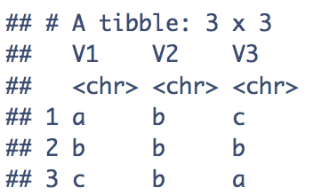 How to apply a function to a matrix/tibble