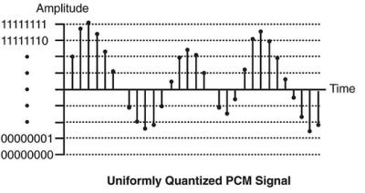 TDM2 300x159 - Multiplexación por división en el tiempo - Los Miércoles de Tecnología (Post 1)
