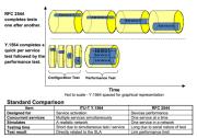 Medidas de activación de circuitos Ethernet - RFC2544 vs Y.1564