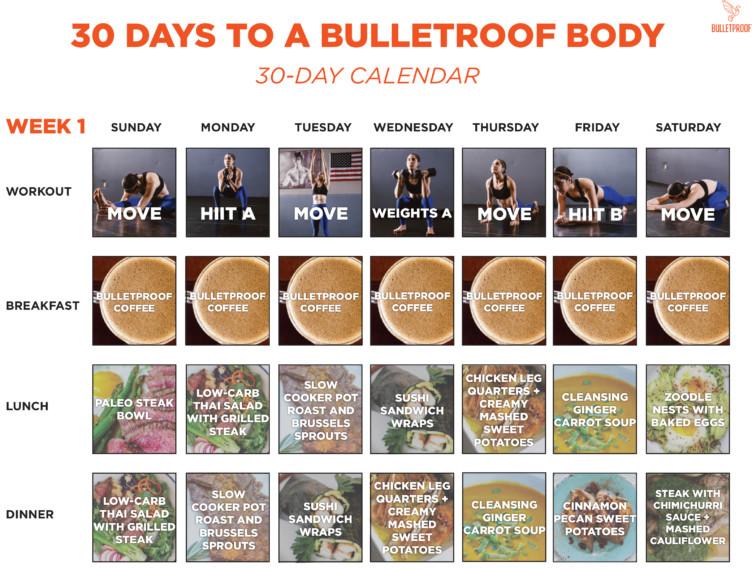 30 day bulletproof body