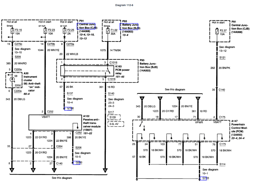 medium resolution of 94 ford taurus fuse box diagram