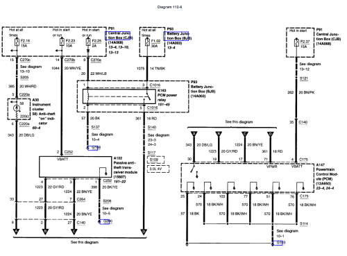 small resolution of 94 ford taurus fuse box diagram
