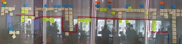 Metro.co.uk Story Mapping