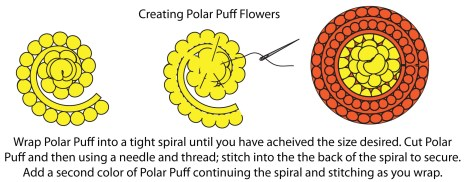 Polar Puff Flowers