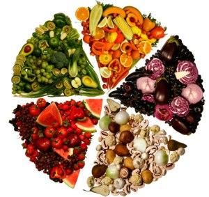 Cinco colores al día: Una novedosa forma de hacer dieta
