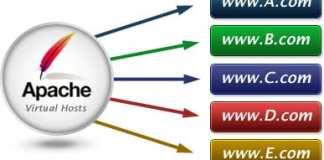 configurar un virtual host