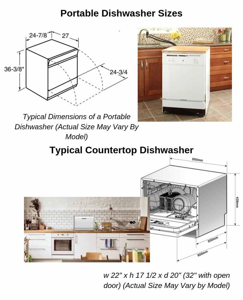 Dishwasher Opening Width : dishwasher, opening, width, Standard, Dishwasher, Opening, Width, Online, Shopping