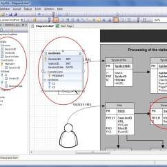 You Can Create A Database Diagram For Parrot 3200 Ls Color Wiring How To Using Sketch Image
