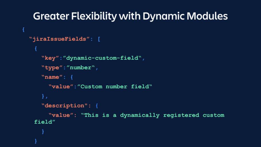A slide showing how dynamic modules work in Jira API