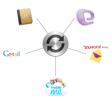 Adress Book - Entourage - MobileMe - Gmail - Yahoo Senkronizasyon