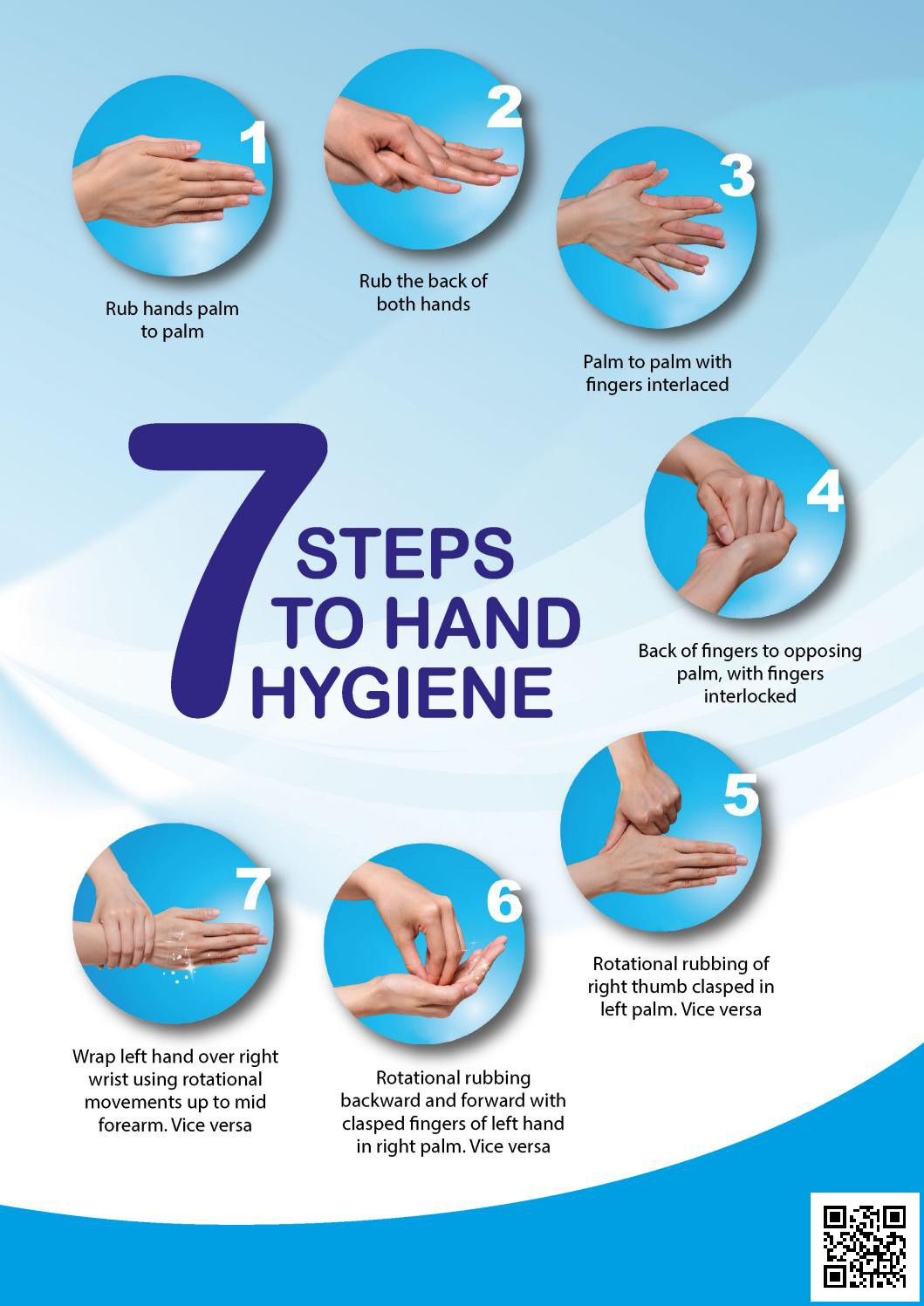 The 7 Steps of Hand Washing