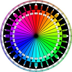 Compass_Card