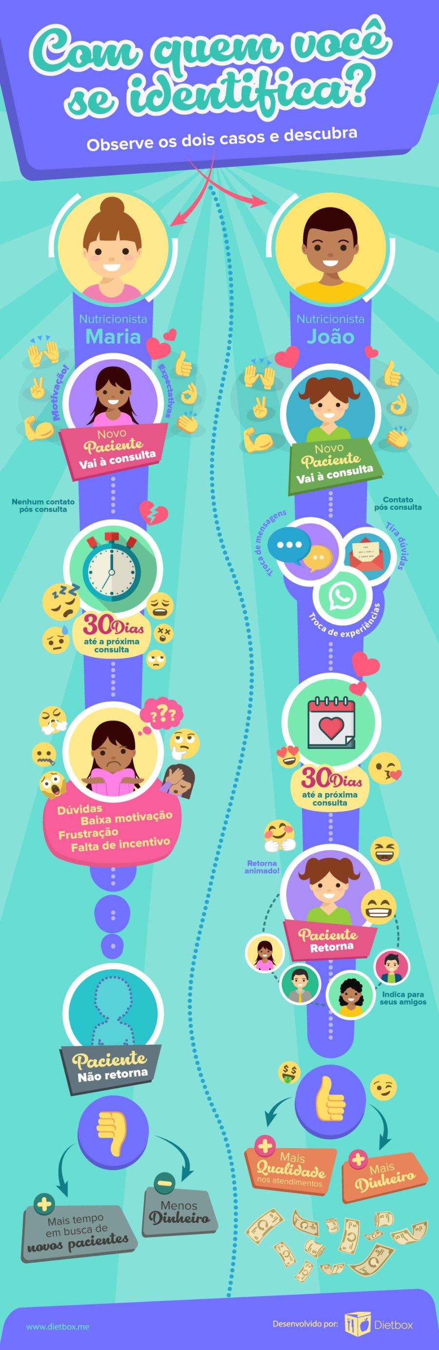 infografico-paciente-engajado.jpg