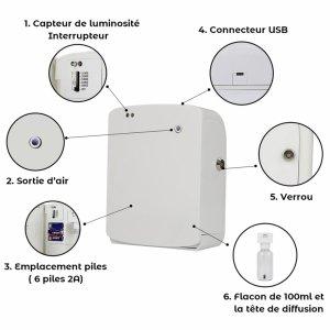 Diffuseur-professionnel-S100(4)
