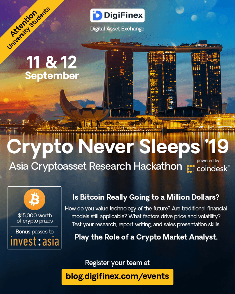 Crypto Never Sleeps '19 DigiFinex and CoinDesk Asia Cryptoasset Research Hackathon