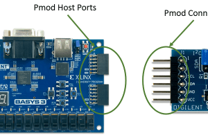 Pmod and FPGA Connection Guide