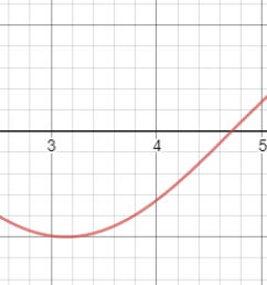 second say you have another basic cosine wave with a 180 degree phase shift which would equivalently be a negative sine wave given by the equation  [ 832 x 245 Pixel ]