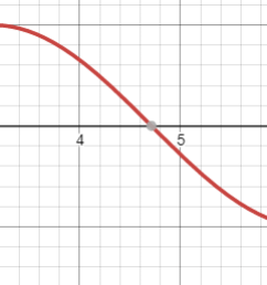 now if you were to add these two waves together the resulting wave is the addition of every infinitesimal point along the curve  [ 1003 x 257 Pixel ]