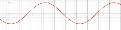 small resolution of now if you were to add these two waves together the resulting wave is the addition of every infinitesimal point along the curve
