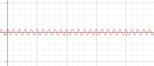 small resolution of okay one more example then back to the xlr cable mystery let s say you have a noise signal high frequency and low magnitude given by the equation