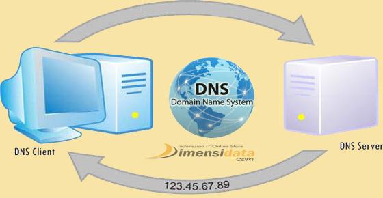Fungsi Cara Kerja DNS Server Pada Jaringan