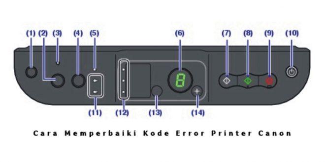 Daftar Lengkap Cara Memperbaiki Kode Error Printer Canon