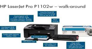 Spesifikasi dan Harga HP LaserJet Pro P1102w Terbaru 2017