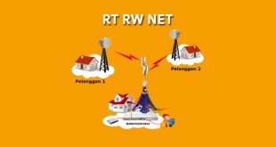 Alat Untuk Membuat Jaringan WIFI RT RW NET