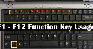 Fungsi Tombol Function Keys F1 Sampai F12 pada Keyboard Komputer