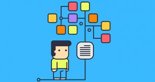 Mengenal Pengertian Software dan Jenis Software