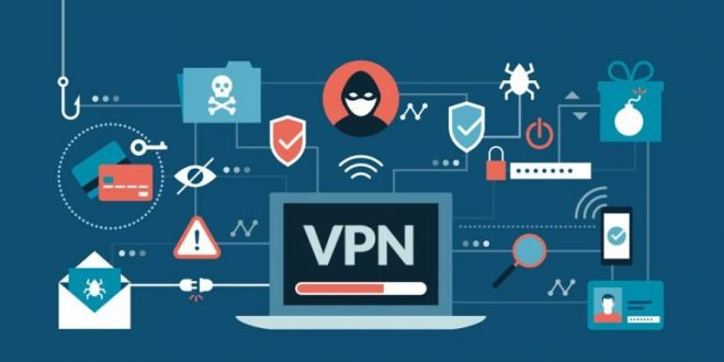 Pengertian VPN, Cara Kerja VPN, dan Jenis VPN