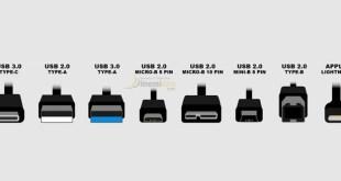 Perbedaan USB Tipe-A, Tipe-B dan Tipe-C Serta Kelebihannya