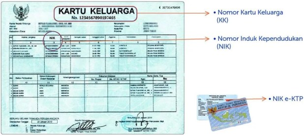Registrasi Ulang Kartu Perdana XL