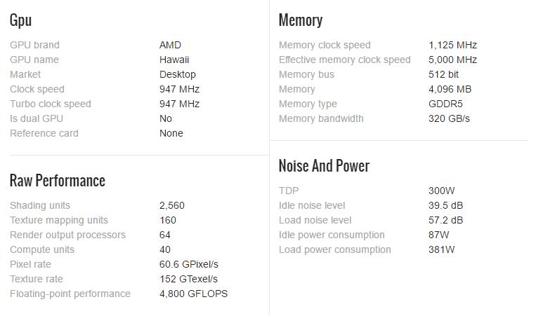 Spesifikasi Lengkap VGA Card AMD Radeon R9 290