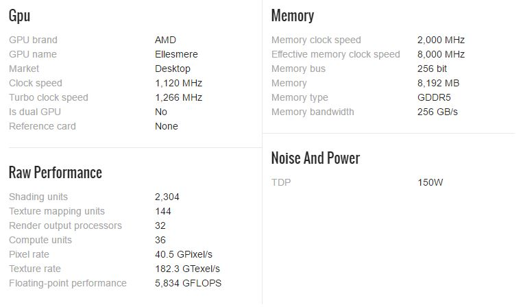 Spesifikasi Lengkap VGA Card AMD Radeon RX 480