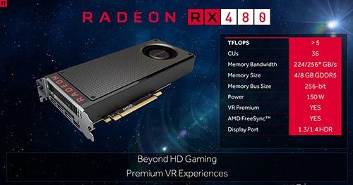 Spesifikasi dan Harga AMD Radeon RX 480