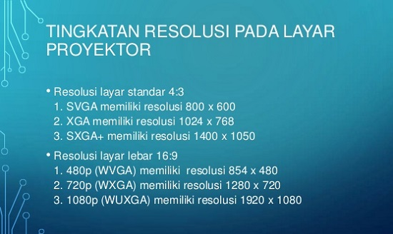 Tingkatan Resolusi XGA, WXGA, dan SVGA Pada Proyektor