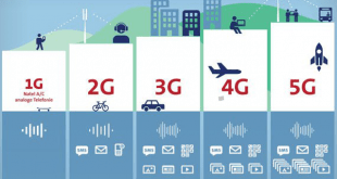 Jaringan Internet 2020 Terapkan Jaringan 5G