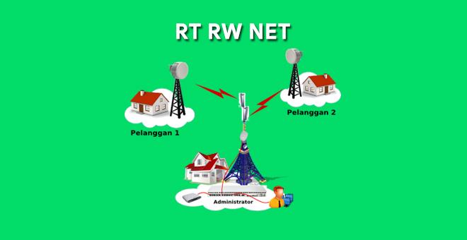 Jaringan RT RW NET