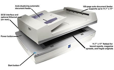 Epson GT-30000 Scanner berkualitas tinggi untuk Business professional
