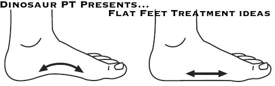 flat feet children