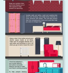 winter home safety tips infographic [ 600 x 1586 Pixel ]