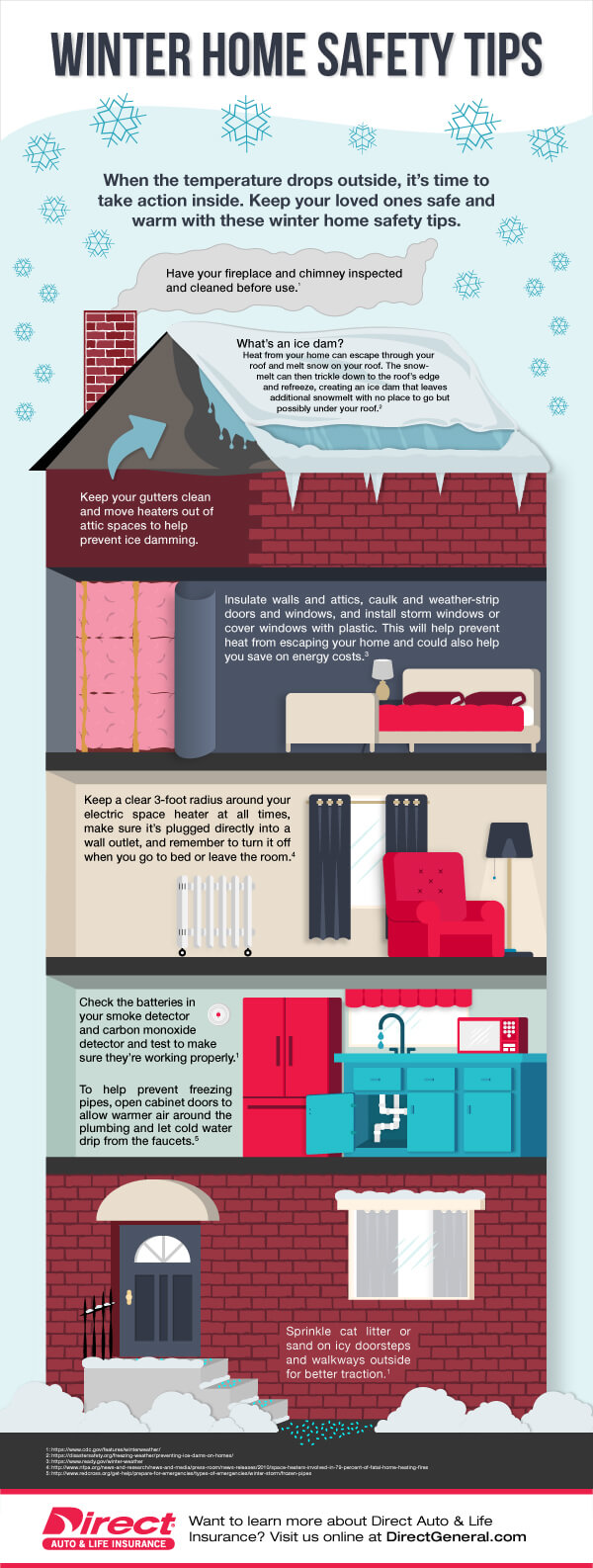 hight resolution of winter home safety tips infographic