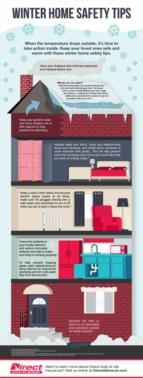 small resolution of winter home safety tips infographic