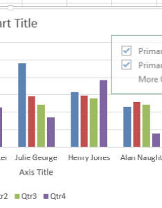Let   say you only want  title on the primary vertical axis  uncheck box next to choice of horizontal remove it from chart also repositioning formatting tools in excel rh blogionstraining