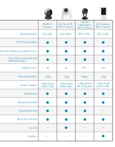 Camera buying guide chart also wi fi  link blog rh dlink